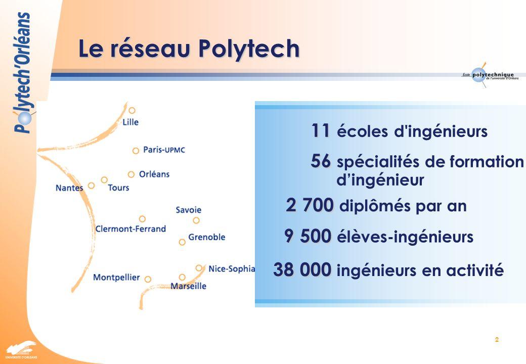 2 56 56 spécialités de formation dingénieur 2 700 2 700 diplômés par an 9 500 9 500 élèves-ingénieurs 38 000 38 000 ingénieurs en activité Le réseau P