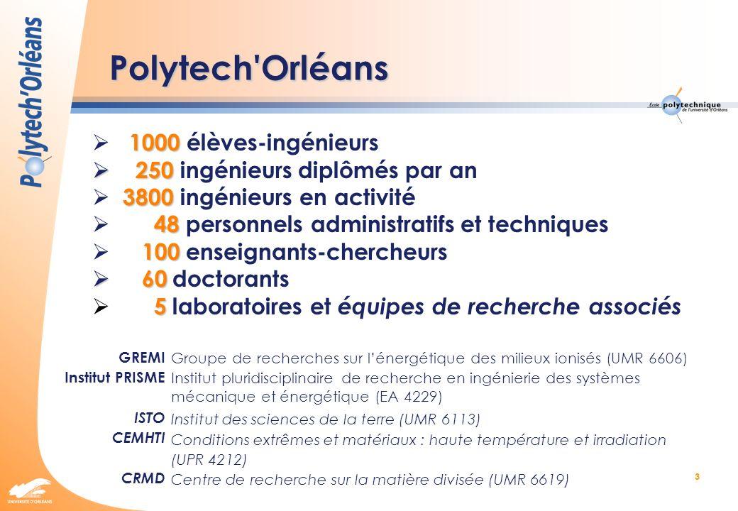 3 1000 1000 élèves-ingénieurs 250 250 ingénieurs diplômés par an 3800 3800 ingénieurs en activité 48 48 personnels administratifs et techniques 100 10