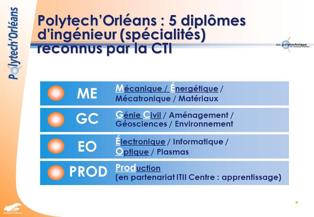4 PolytechOrléans : 5 diplômes d'ingénieur (spécialités) reconnus par la CTI ME M écanique / É nergétique / Mécatronique / Matériaux EO É lectronique