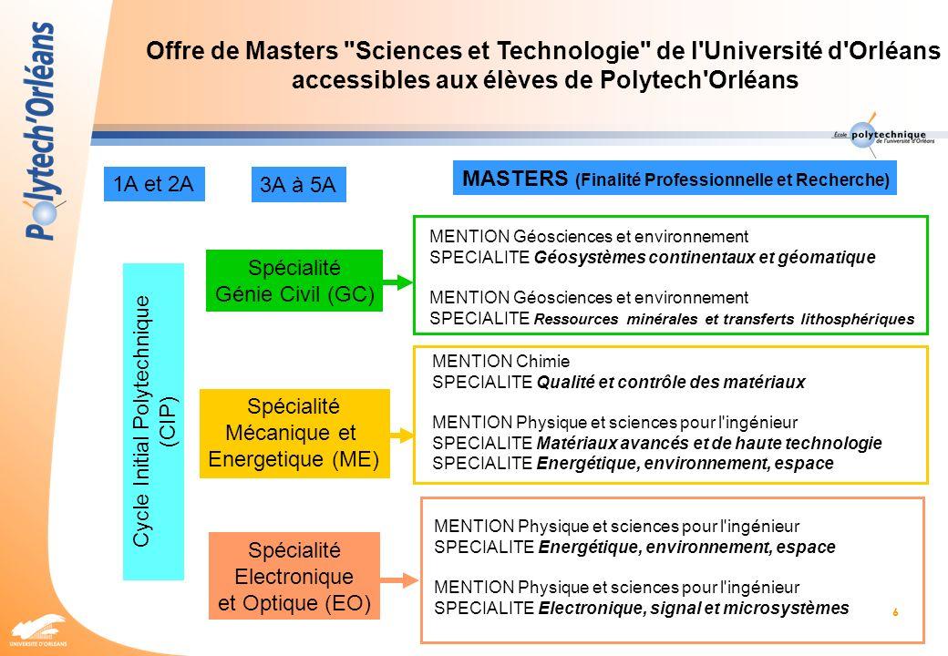 6 Offre de Masters