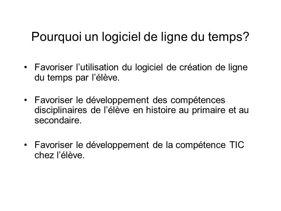 Pourquoi un logiciel de ligne du temps? Favoriser lutilisation du logiciel de création de ligne du temps par lélève. Favoriser le développement des co