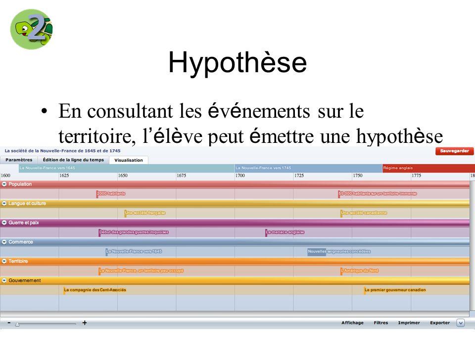 Hypothèse En consultant les é v é nements sur le territoire, l é l è ve peut é mettre une hypoth è se de travail.