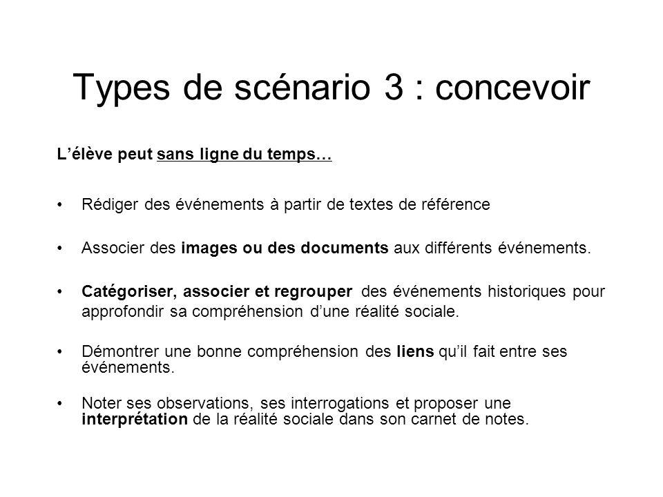 Types de scénario 3 : concevoir Lélève peut sans ligne du temps… Rédiger des événements à partir de textes de référence Associer des images ou des documents aux différents événements.