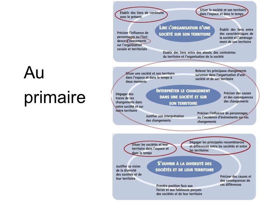 Partage et droits daccès Mode scénario Un enseignant peut partager son scénario avec ses élèves.