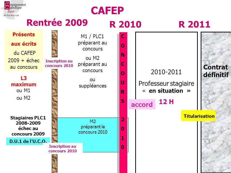 14 Rentrée 2009 M2 préparant le concours 2010 Contrat définitif CONCOURS2010CONCOURS2010 2010-2011 Professeur stagiaire « en situation » 12 H Inscription au concours 2010 Stagiaires PLC1 2008-2009 échec au concours 2009 D.U.1 de lU.C.O.