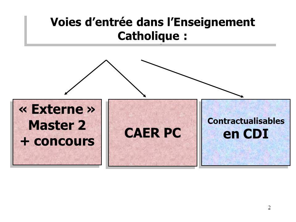 2 « Externe » Master 2 + concours Voies dentrée dans lEnseignement Catholique : CAER PC Contractualisables en CDI