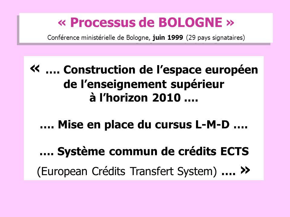 5 « …. Construction de lespace européen de lenseignement supérieur à lhorizon 2010....