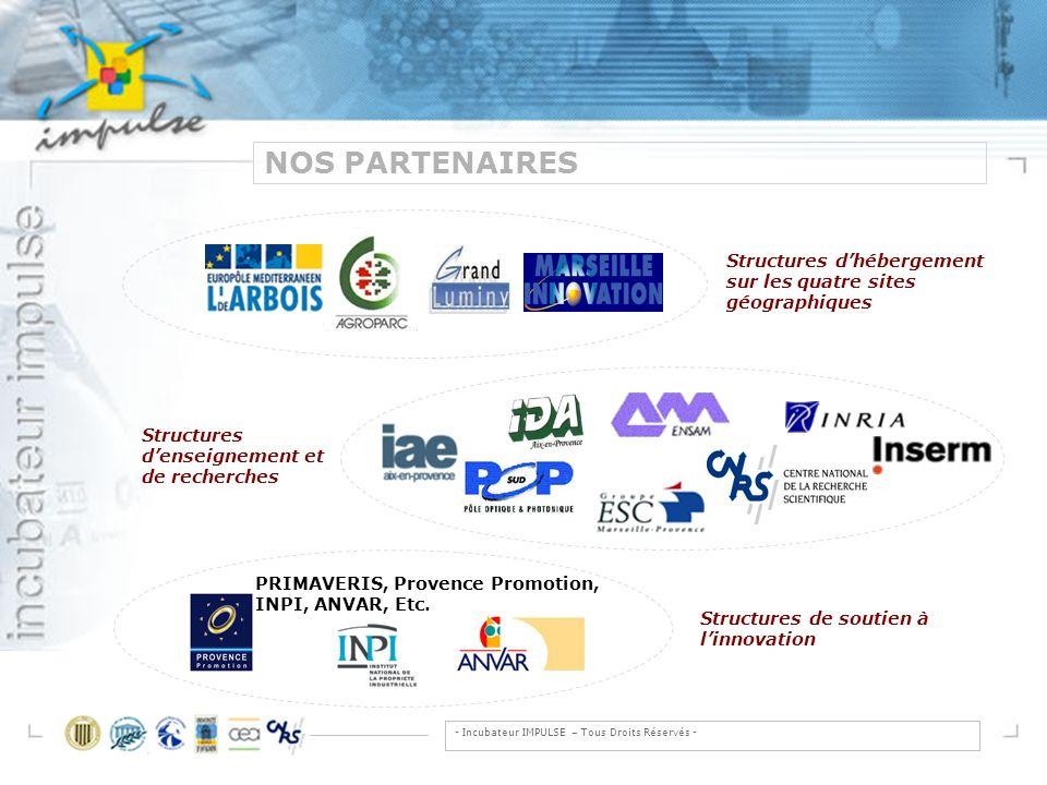 Incubateur IMPULSE – Tous Droits Réservés – http://www.incubateur-impulse.com NOS PARTENAIRES - Incubateur IMPULSE – Tous Droits Réservés - PRIMAVERIS, Provence Promotion, INPI, ANVAR, Etc.