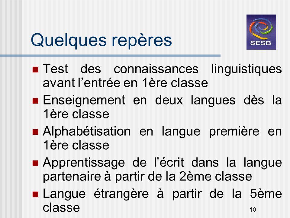 10 Quelques repères Test des connaissances linguistiques avant lentrée en 1ère classe Enseignement en deux langues dès la 1ère classe Alphabétisation