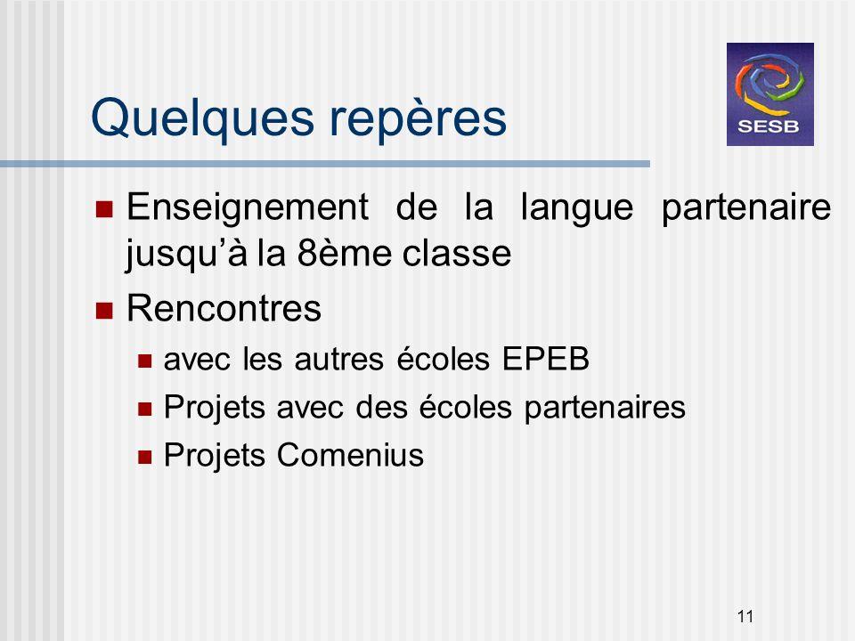 11 Quelques repères Enseignement de la langue partenaire jusquà la 8ème classe Rencontres avec les autres écoles EPEB Projets avec des écoles partenai