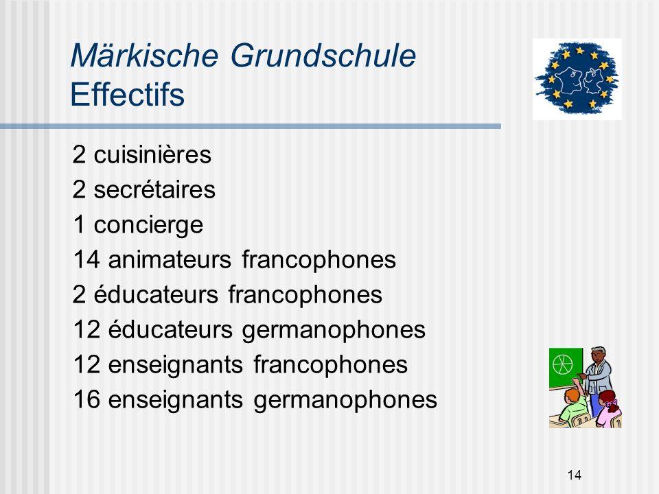 14 Märkische Grundschule Effectifs 2 cuisinières 2 secrétaires 1 concierge 14 animateurs francophones 2 éducateurs francophones 12 éducateurs germanop
