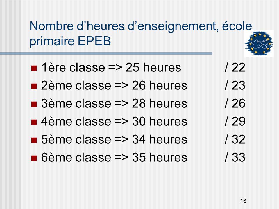 16 Nombre dheures denseignement, école primaire EPEB 1ère classe => 25 heures / 22 2ème classe => 26 heures / 23 3ème classe => 28 heures / 26 4ème cl