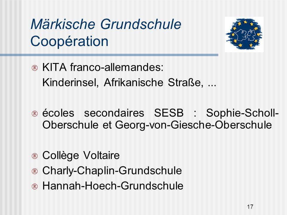 17 Märkische Grundschule Coopération KITA franco-allemandes: Kinderinsel, Afrikanische Straße,... écoles secondaires SESB : Sophie-Scholl- Oberschule