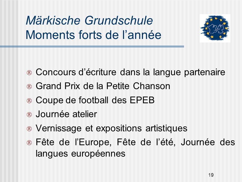 19 Märkische Grundschule Moments forts de lannée Concours décriture dans la langue partenaire Grand Prix de la Petite Chanson Coupe de football des EP