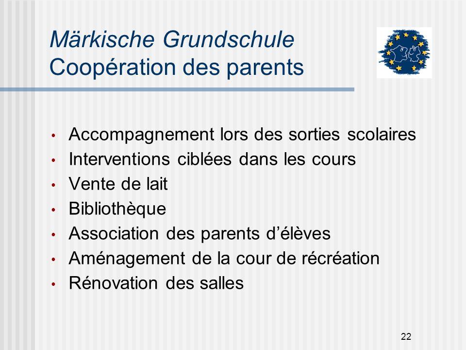 22 Märkische Grundschule Coopération des parents Accompagnement lors des sorties scolaires Interventions ciblées dans les cours Vente de lait Biblioth