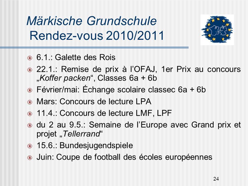 24 Märkische Grundschule Rendez-vous 2010/2011 6.1.: Galette des Rois 22.1.: Remise de prix à lOFAJ, 1er Prix au concoursKoffer packen, Classes 6a + 6