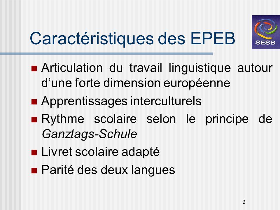 9 Caractéristiques des EPEB Articulation du travail linguistique autour dune forte dimension européenne Apprentissages interculturels Rythme scolaire