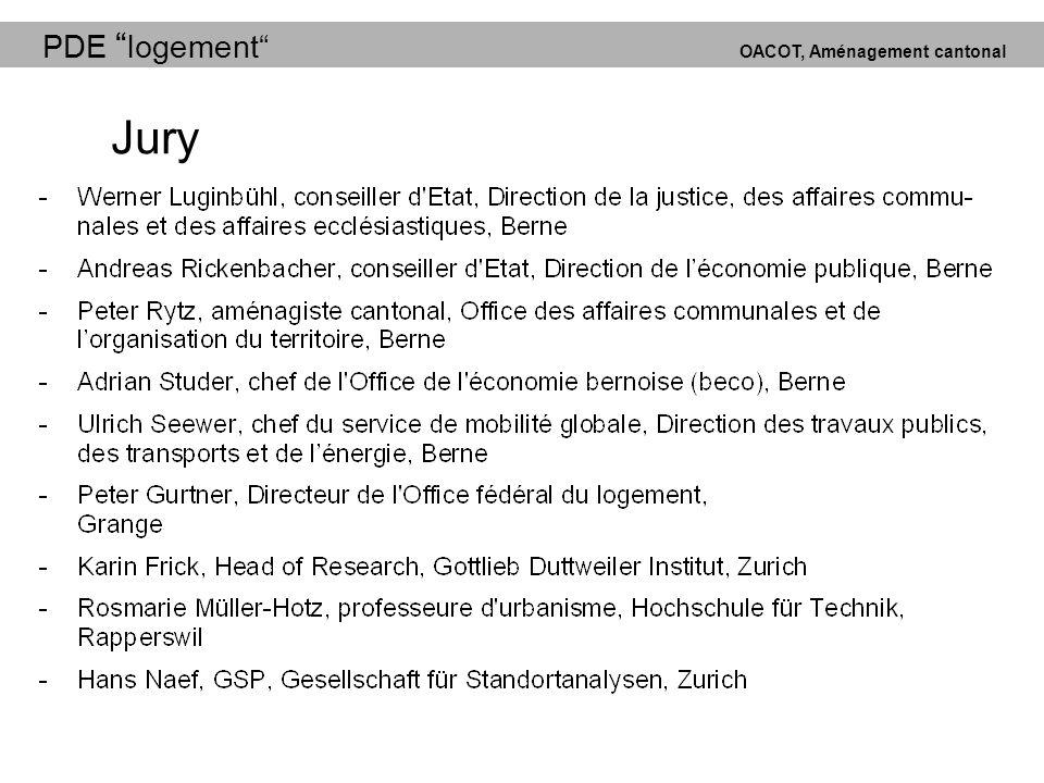 PDE logement OACOT, Aménagement cantonal Jury