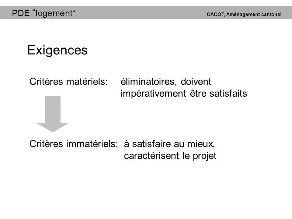PDE logement OACOT, Aménagement cantonal Critères matériels: éliminatoires, doivent impérativement être satisfaits Critères immatériels: à satisfaire au mieux, caractérisent le projet Exigences