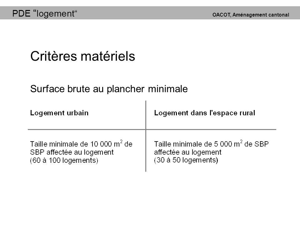 PDE logement OACOT, Aménagement cantonal Surface brute au plancher minimale Critères matériels