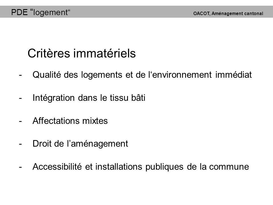 PDE logement OACOT, Aménagement cantonal -Qualité des logements et de lenvironnement immédiat -Intégration dans le tissu bâti -Affectations mixtes -Droit de laménagement -Accessibilité et installations publiques de la commune Critères immatériels