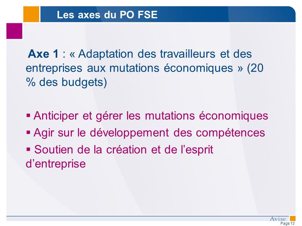 Page 13 Axe 1 : « Adaptation des travailleurs et des entreprises aux mutations économiques » (20 % des budgets) Anticiper et gérer les mutations écono