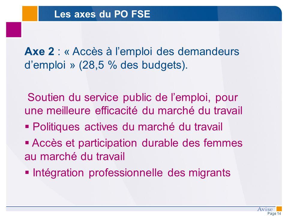 Page 14 Axe 2 : « Accès à lemploi des demandeurs demploi » (28,5 % des budgets). Soutien du service public de lemploi, pour une meilleure efficacité d