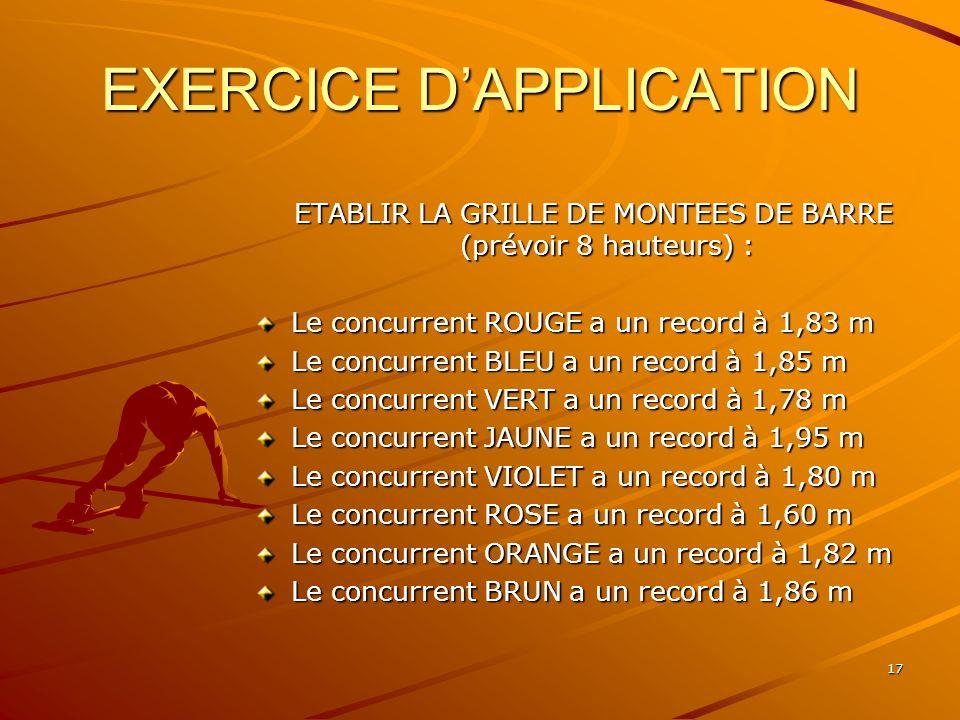 17 EXERCICE DAPPLICATION ETABLIR LA GRILLE DE MONTEES DE BARRE (prévoir 8 hauteurs) : ETABLIR LA GRILLE DE MONTEES DE BARRE (prévoir 8 hauteurs) : Le