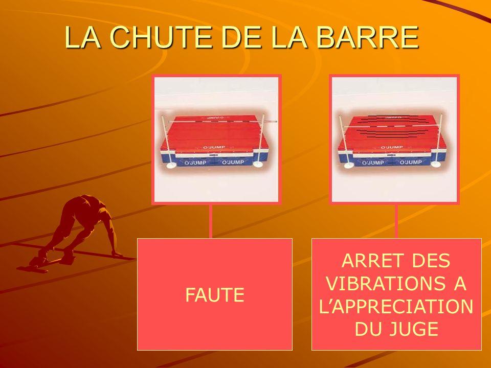 24 LA CHUTE DE LA BARRE FAUTE ARRET DES VIBRATIONS A LAPPRECIATION DU JUGE