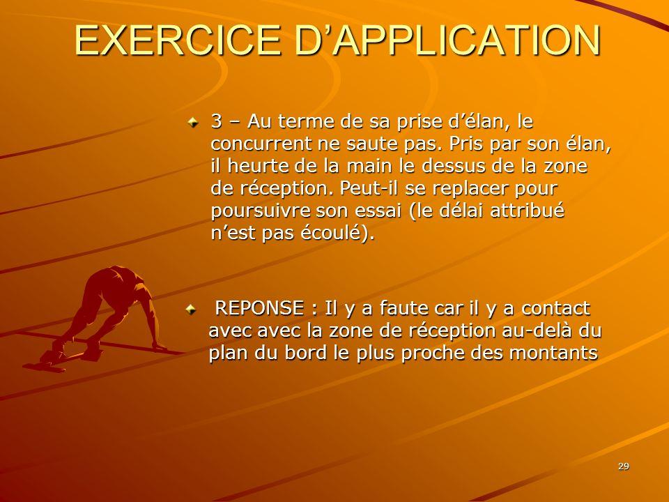 29 EXERCICE DAPPLICATION 3 – Au terme de sa prise délan, le concurrent ne saute pas. Pris par son élan, il heurte de la main le dessus de la zone de r