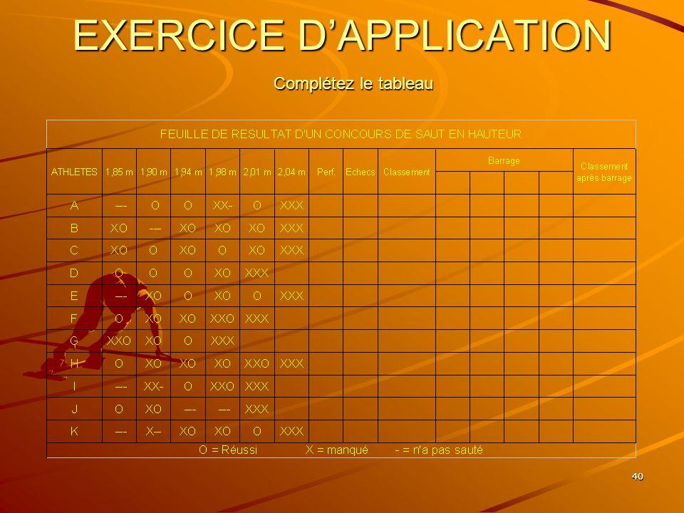 40 EXERCICE DAPPLICATION Complétez le tableau