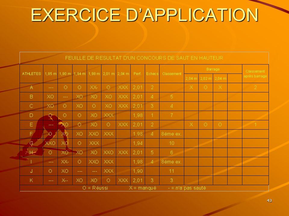43 EXERCICE DAPPLICATION