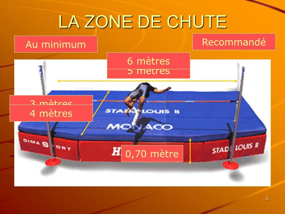 5 LA ZONE DE CHUTE 5 mètres 3 mètres 4 mètres 6 mètres Au minimum Recommandé 0,70 mètre