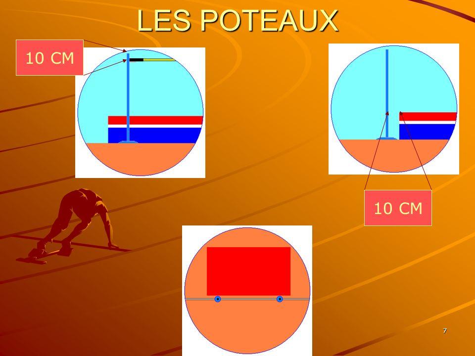 18 REPONSE Suivant les performances des athlètes, il est possible de proposer les montées de barre suivantes : 1,55 m 1,60 m 1,65 m 1,70 m 1,74 m 1,78 m 1,81 m 1,84 m 1,86 m, puis de 2 cm en 2 cm