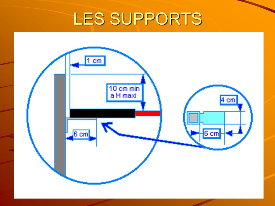 8 LES SUPPORTS