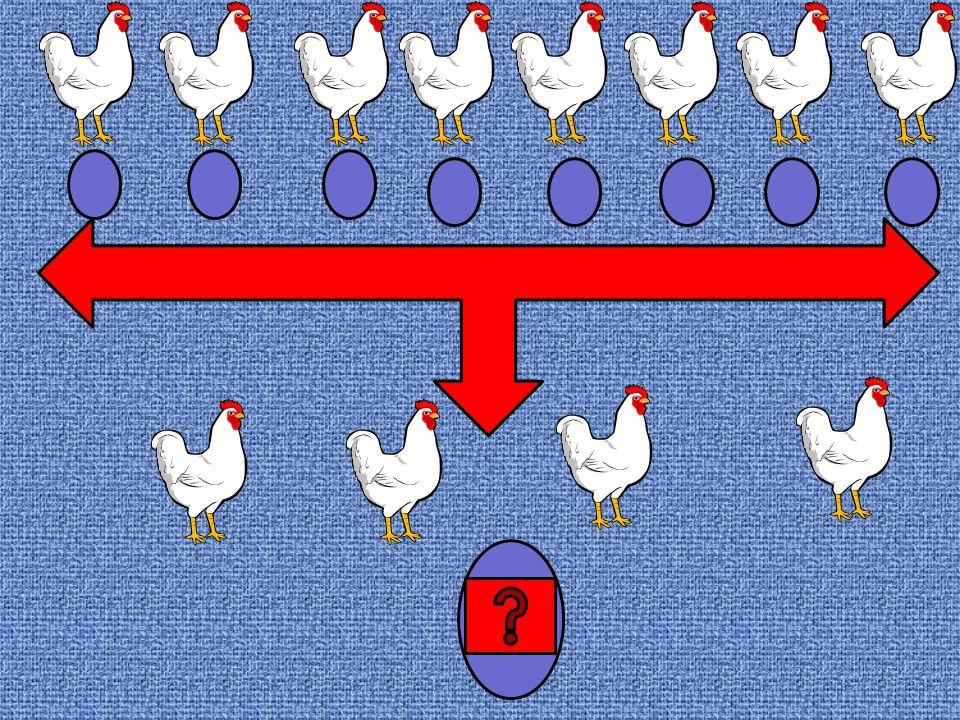 Huit poules pondent en moyenne huit œufs en huit jours.