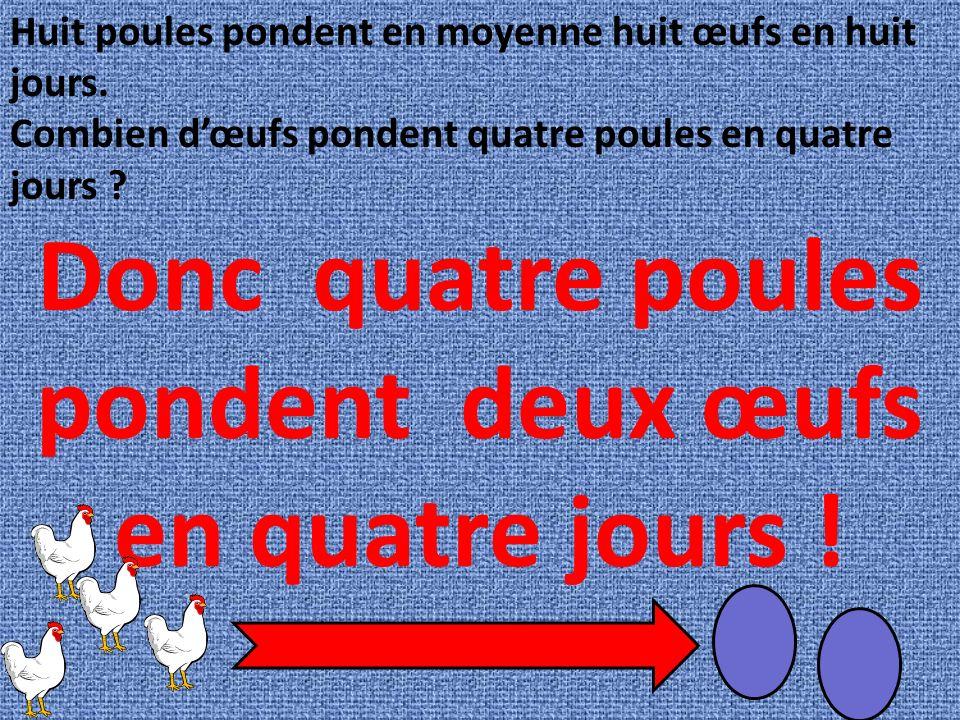Nombre de poules ŒufsJours 888 8 4 22 21 4 42