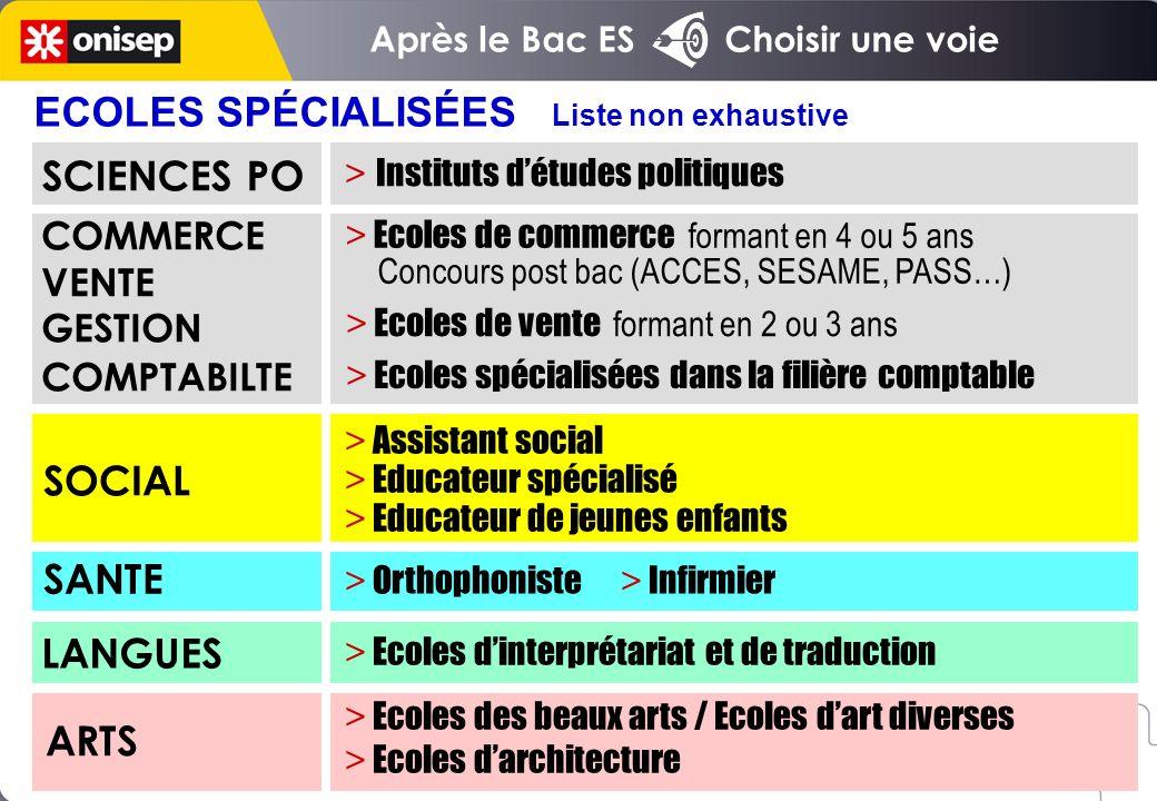 > Assistant social > Educateur spécialisé > Educateur de jeunes enfants > Orthophoniste > Infirmier > Ecoles des beaux arts / Ecoles dart diverses > E