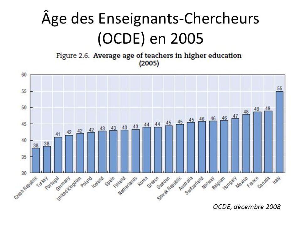 Âge des Enseignants-Chercheurs (OCDE) en 2005 OCDE, décembre 2008