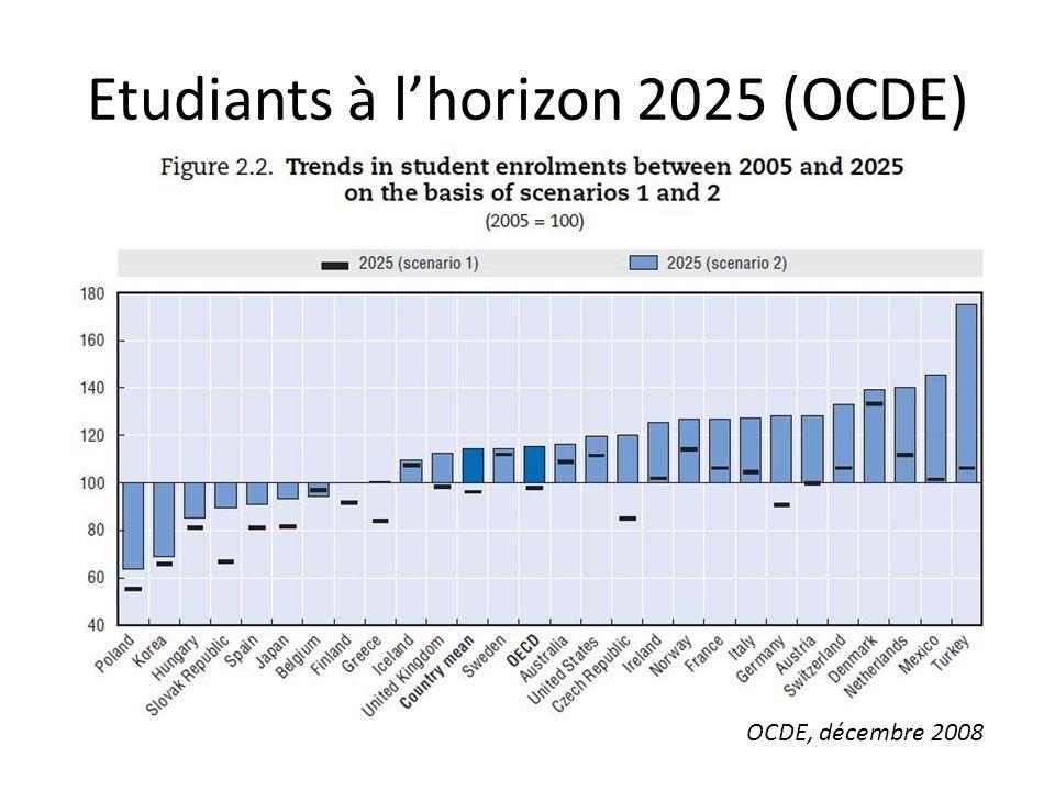 Etudiants à lhorizon 2025 (OCDE) OCDE, décembre 2008