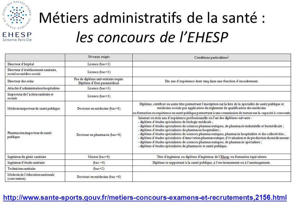 Métiers administratifs de la santé : les concours de lEHESP http://www.sante-sports.gouv.fr/metiers-concours-examens-et-recrutements,2156.html Sorbonn