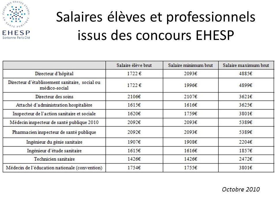 Salaires élèves et professionnels issus des concours EHESP Sorbonne Paris Cité Octobre 2010