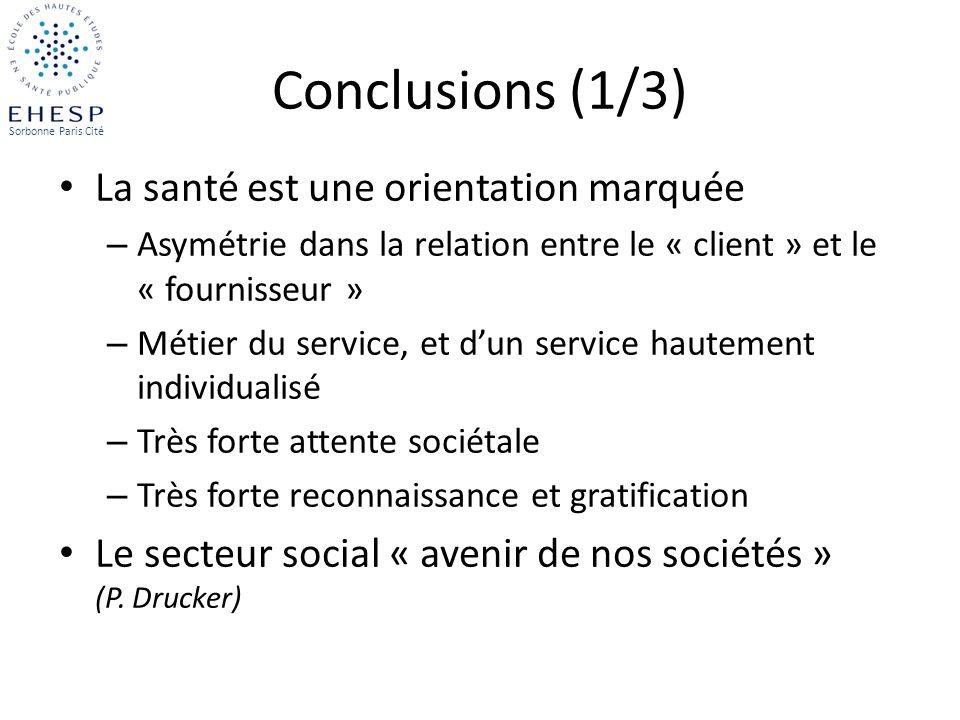 Conclusions (1/3) La santé est une orientation marquée – Asymétrie dans la relation entre le « client » et le « fournisseur » – Métier du service, et