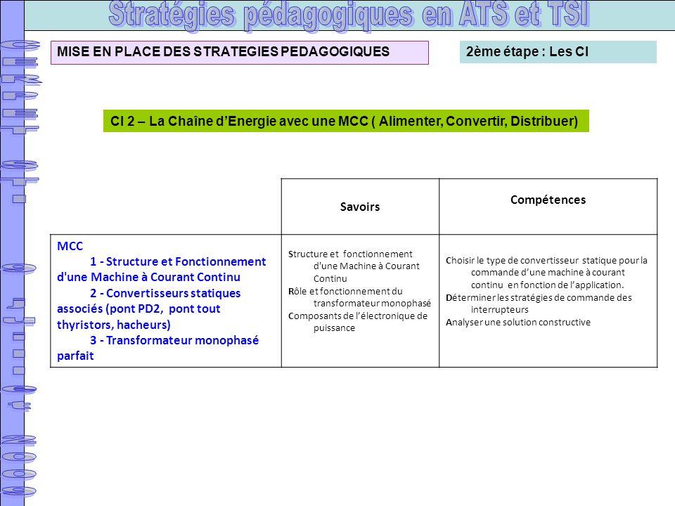 Savoirs Compétences MCC 1 - Structure et Fonctionnement d'une Machine à Courant Continu 2 - Convertisseurs statiques associés (pont PD2, pont tout thy