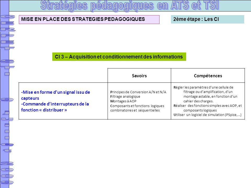 CI 3 – Acquisition et conditionnement des informations SavoirsCompétences -Mise en forme dun signal issu de capteurs -Commande dinterrupteurs de la fo