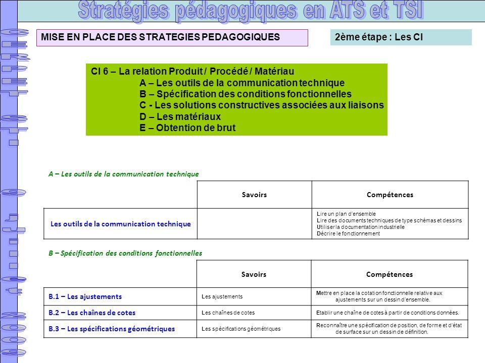 CI 6 – La relation Produit / Procédé / Matériau A – Les outils de la communication technique B – Spécification des conditions fonctionnelles C - Les s