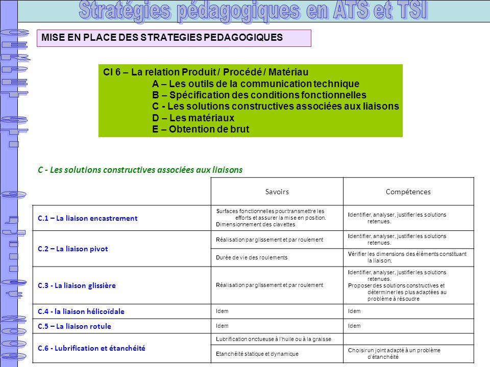 C - Les solutions constructives associées aux liaisons SavoirsCompétences C.1 – La liaison encastrement Surfaces fonctionnelles pour transmettre les e