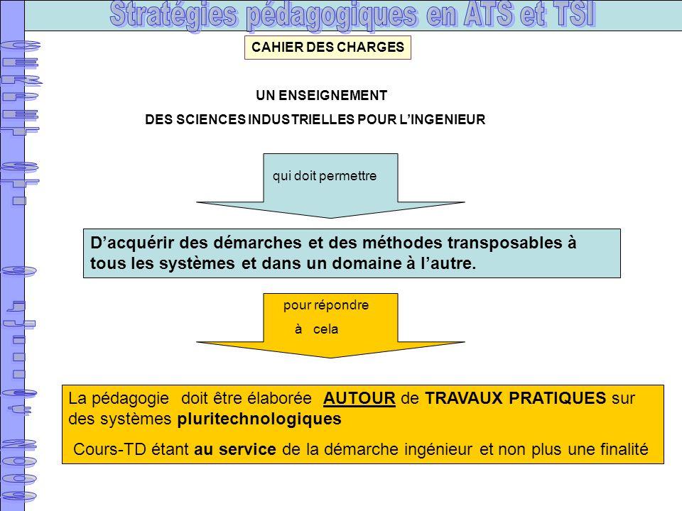 La pédagogie doit être élaborée AUTOUR de TRAVAUX PRATIQUES sur des systèmes pluritechnologiques Cours-TD étant au service de la démarche ingénieur et