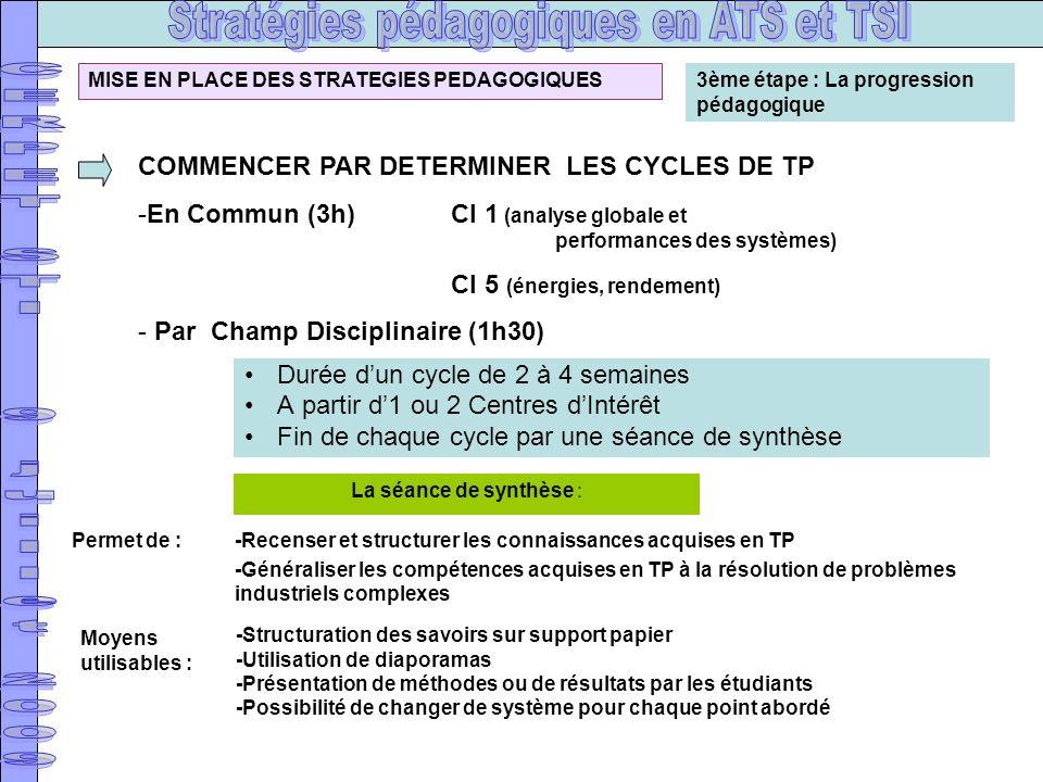 Durée dun cycle de 2 à 4 semaines A partir d1 ou 2 Centres dIntérêt Fin de chaque cycle par une séance de synthèse La séance de synthèse : -Recenser e