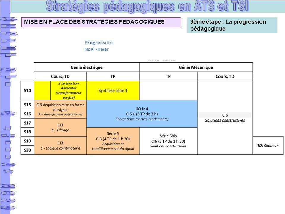 3ème étape : La progression pédagogique MISE EN PLACE DES STRATEGIES PEDAGOGIQUES Progression No ë l -Hiver
